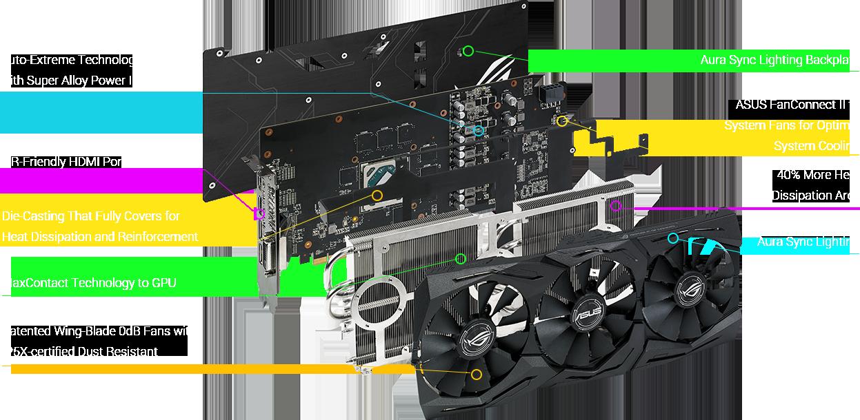 ASUS ROG Strix Radeon RX 580 O8G Gaming OC Edition ROG-STRIX-RX580-O8G-GAMING