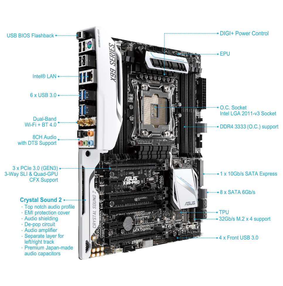 X99 Pro Motherboards Asus Usa Motherboard Wiring Diagram