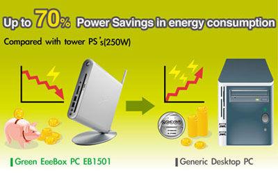 Asus EeeBox PC EB1502 Card Reader Driver PC
