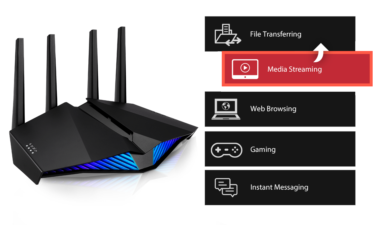 Asus RT-AX82U AX5400 Dual Band WiFi 6 Gaming Router 21
