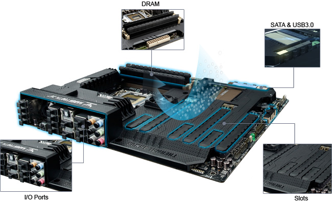 ASUS GRYPHON Z87 Intel Graphics Driver