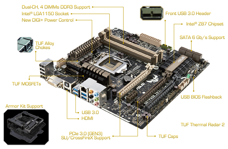 ASUS GRYPHON Z87 Intel Graphics Driver for Windows Mac
