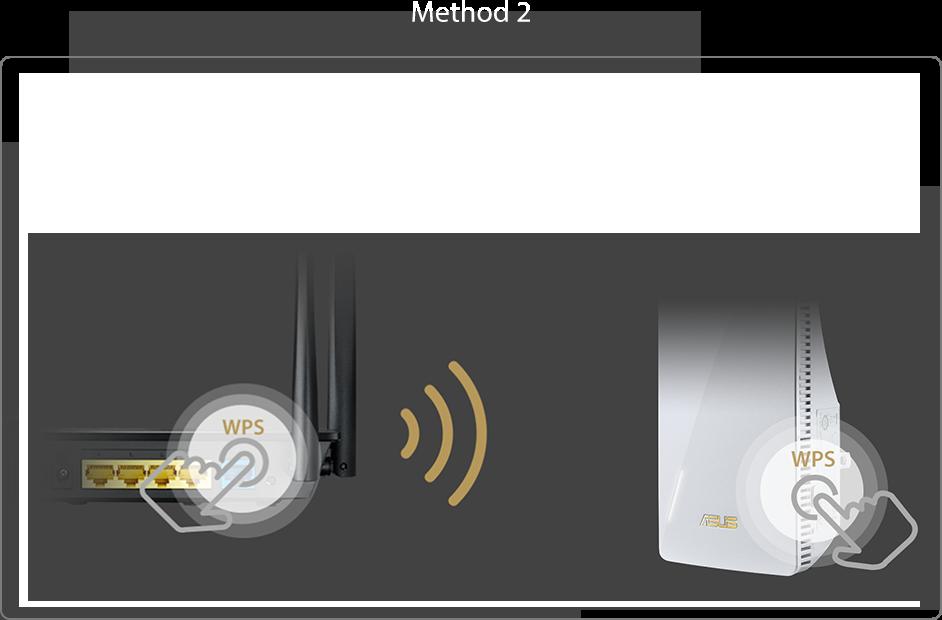 Vous pouvez aussi choisir d'appuyer sur les boutons «Appairer» de votre répéteur RP-AC1900 et de votre routeur pour une installation automatique quasi instantanée.