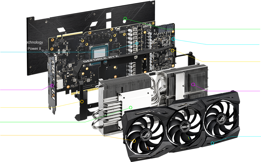 ASUS ROG STRIX GeForce RTX 2080 SUPER 8G GAMING 2