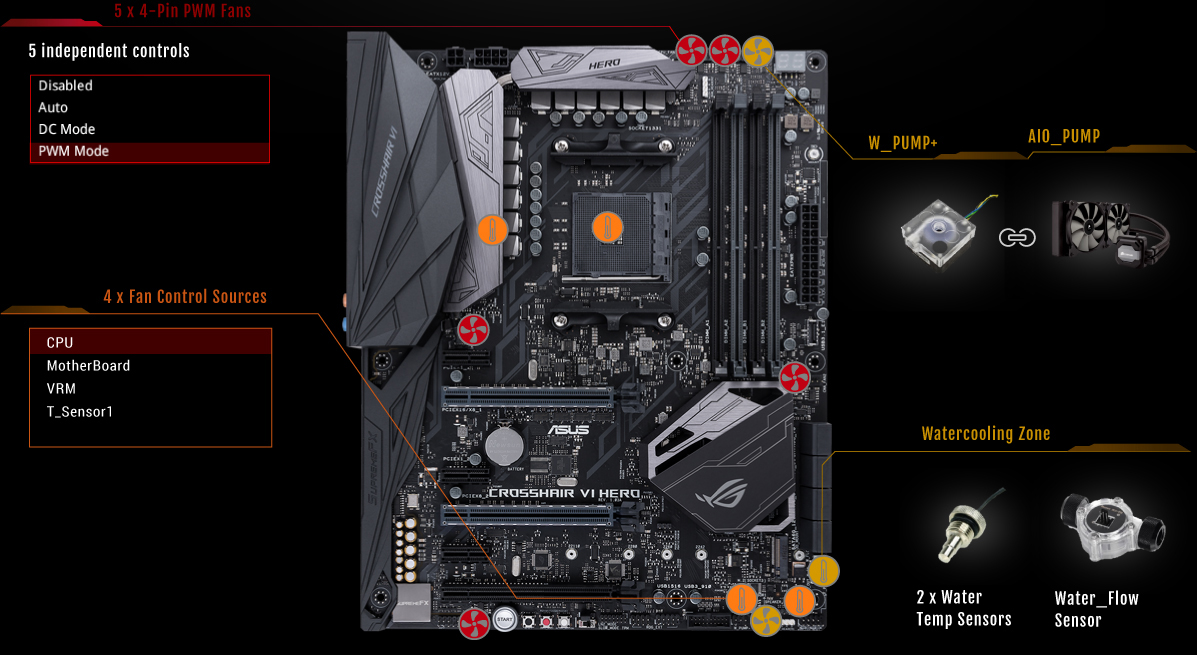 Asus Crosshair AMD Cool Quiet Driver FREE