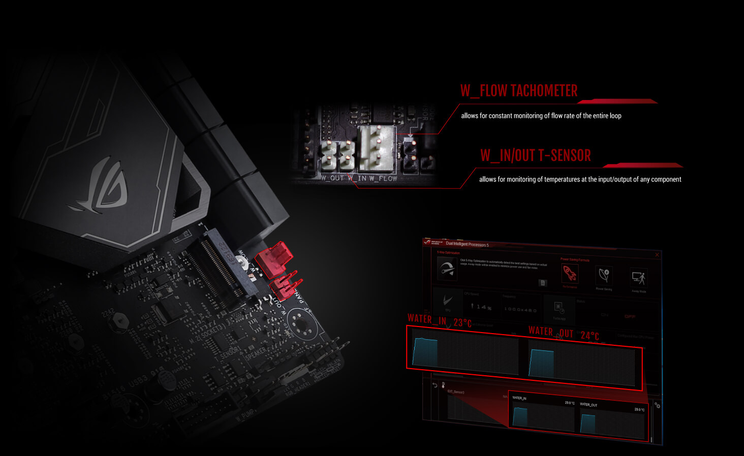 Rog Crosshair Vi Hero Motherboards Asus Usa Corsair Engine Diagram Fully Dominate Your Water Cooling System