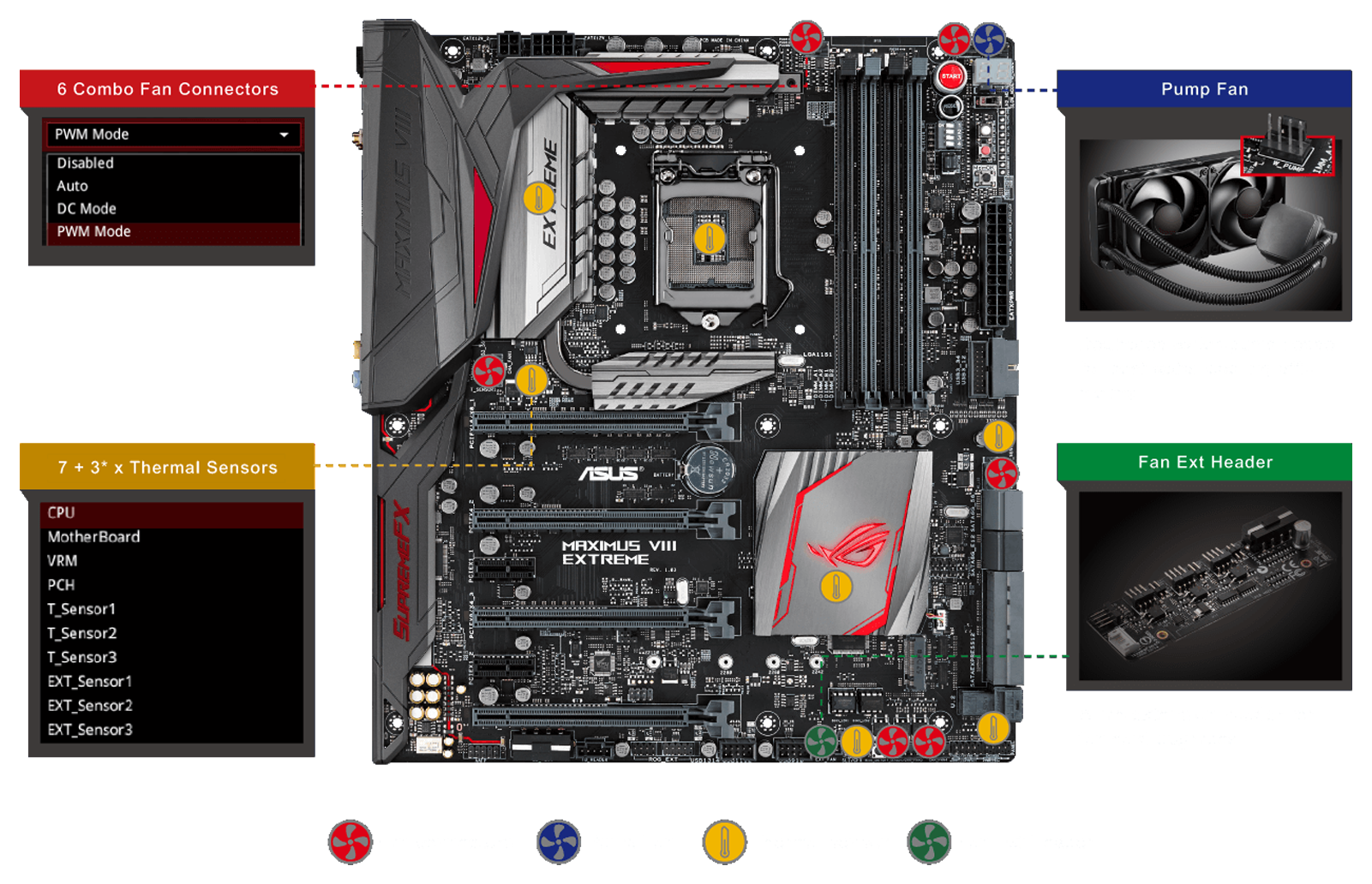 ASUS ROG Maximus VIII Extreme Intel LAN Drivers for Windows 7