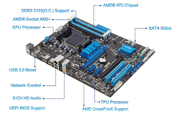 Asus M5A97 USB 3.0 Boost Linux