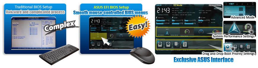 Asus P8P67 PRO PC Diagnostics Drivers