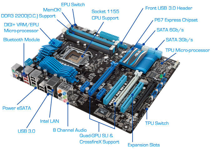 Asus P8Q67-M DO/TPM AI Suite II Drivers for Windows 7
