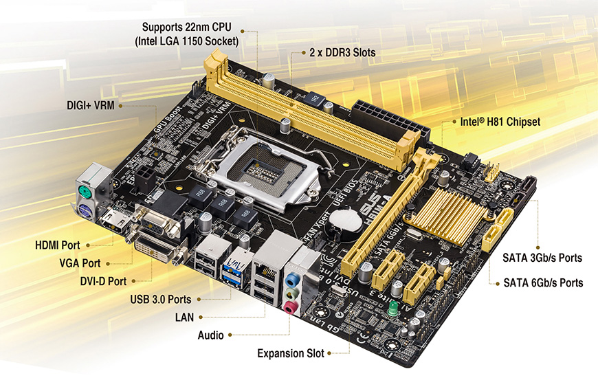 Drivers: ASUS H81-A R2.0