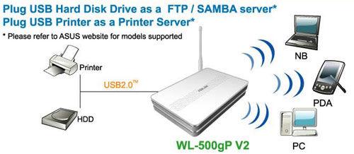 WL-500gP V2   Networking   ASUS Canada