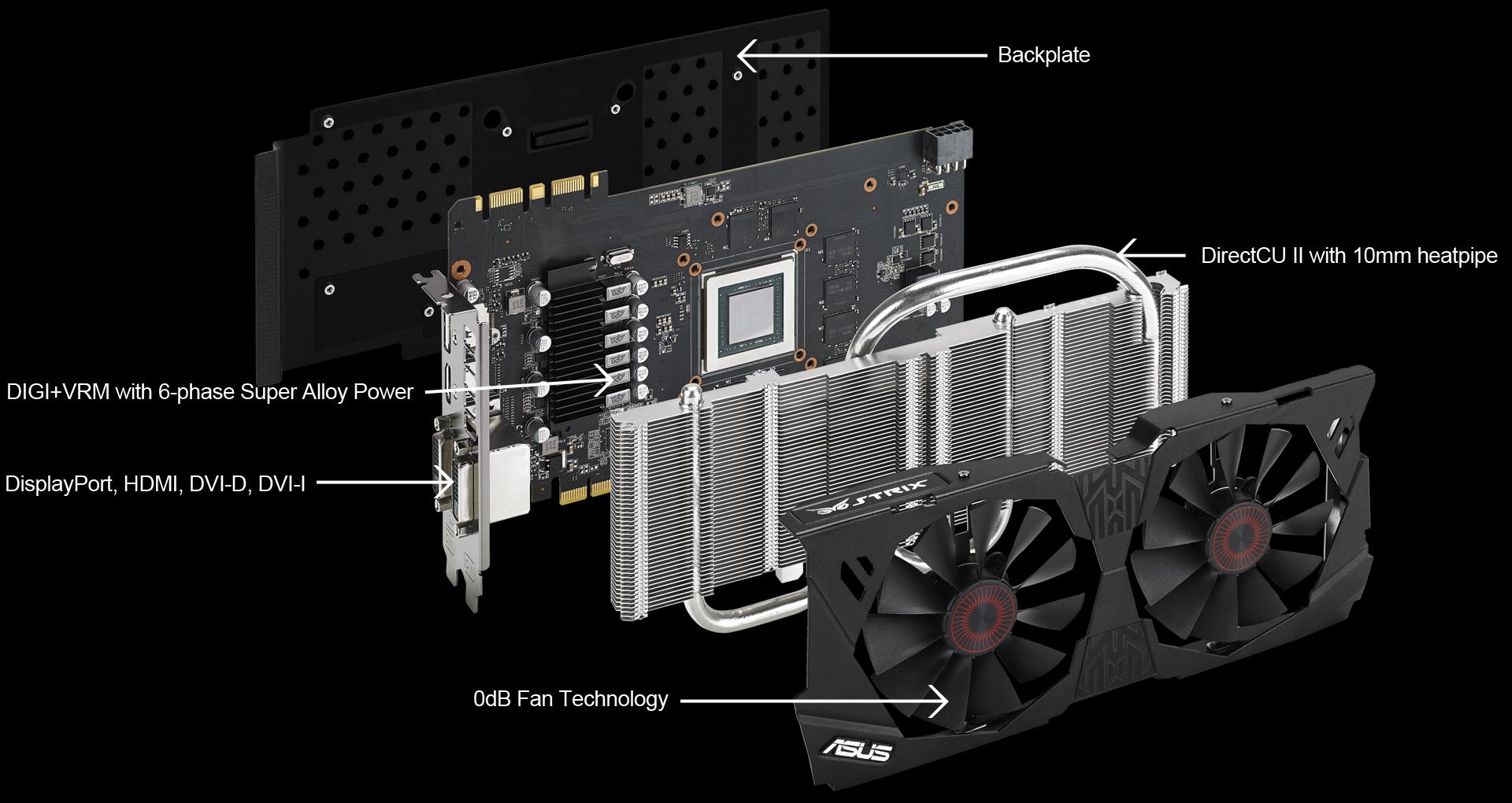 STRIX-GTX970-DC2OC-4GD5 | Graphics Cards | ASUS USA