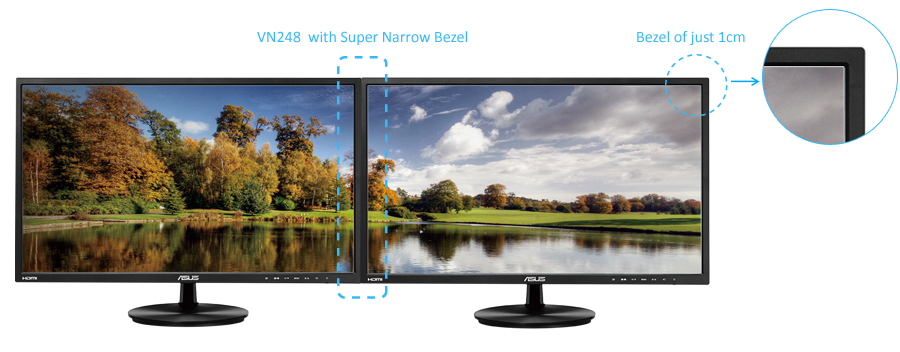 Experience a multi-screen solution