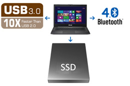 Fast data transferring with USB3.0, Bluetooth 4.0 and SSD