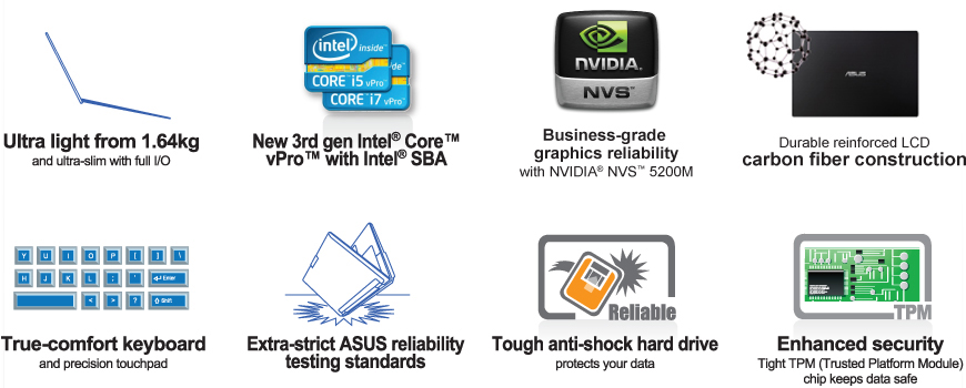 ASUS B400VC Intel Graphics 64 Bit