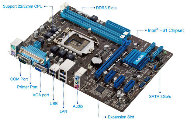 P8H61-M LX PLUS R2 0 | Motherboards | ASUS Global