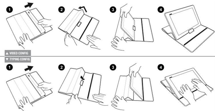 folding step