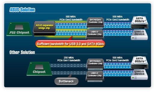 Asus BP6375 Renesas USB 3.0 Driver
