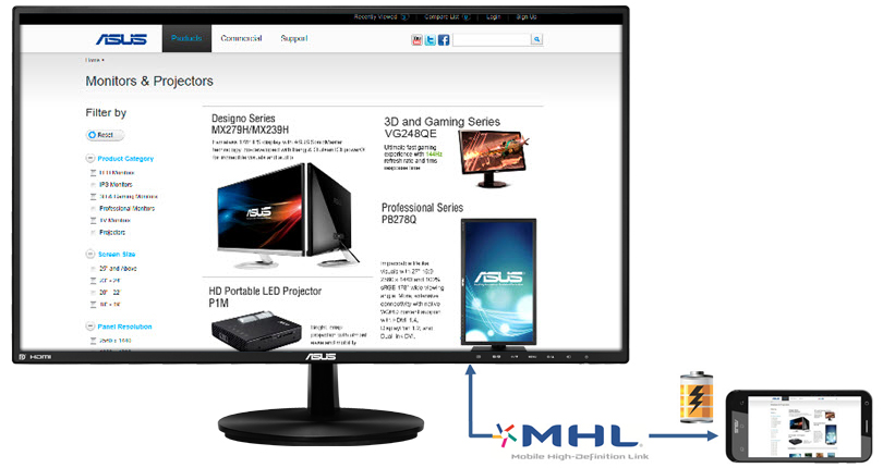 MHL (Mobile High-Definition Link) for Enhanced Viewing from Mobile to Monitor
