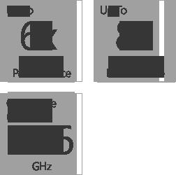 memopad 7 CPU Spec