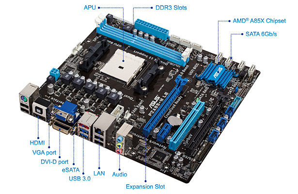 Asus F2A85-M LE Disk Drivers (2019)