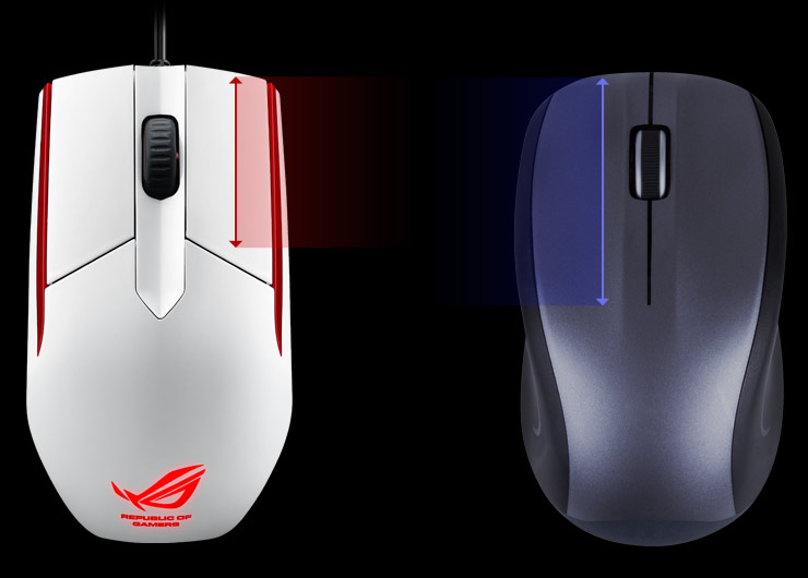 ROG Sica with better responsiveness