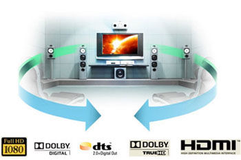 True HD multimedia experience in your living room - Full HD 1080p and Dolby TrueHD 7.1-channel surround support