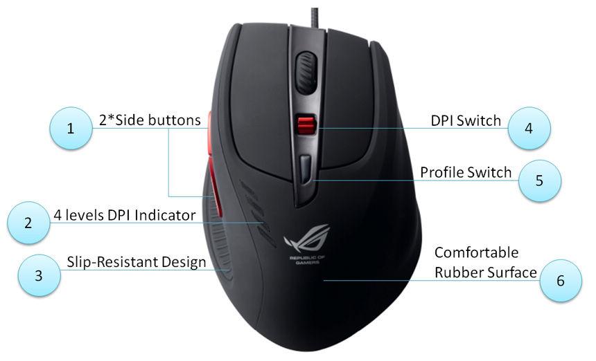 Mouse ASUS GX950 Especificações