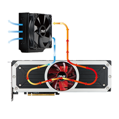 ASUS Graphics Cards R9295X2 8GD5
