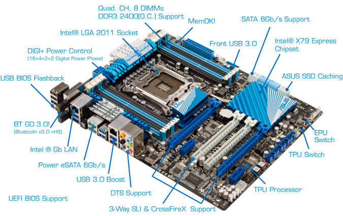 More details for Motherboard