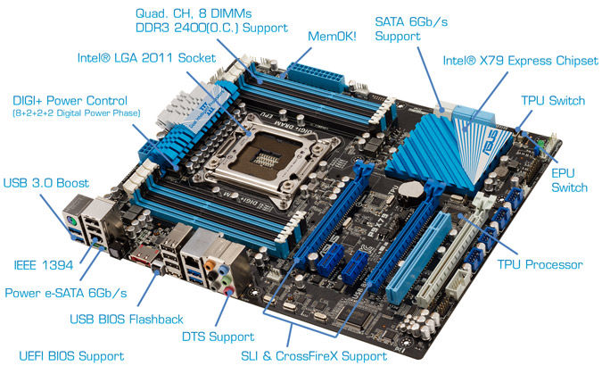 P9x79 Motherboards Asus Global