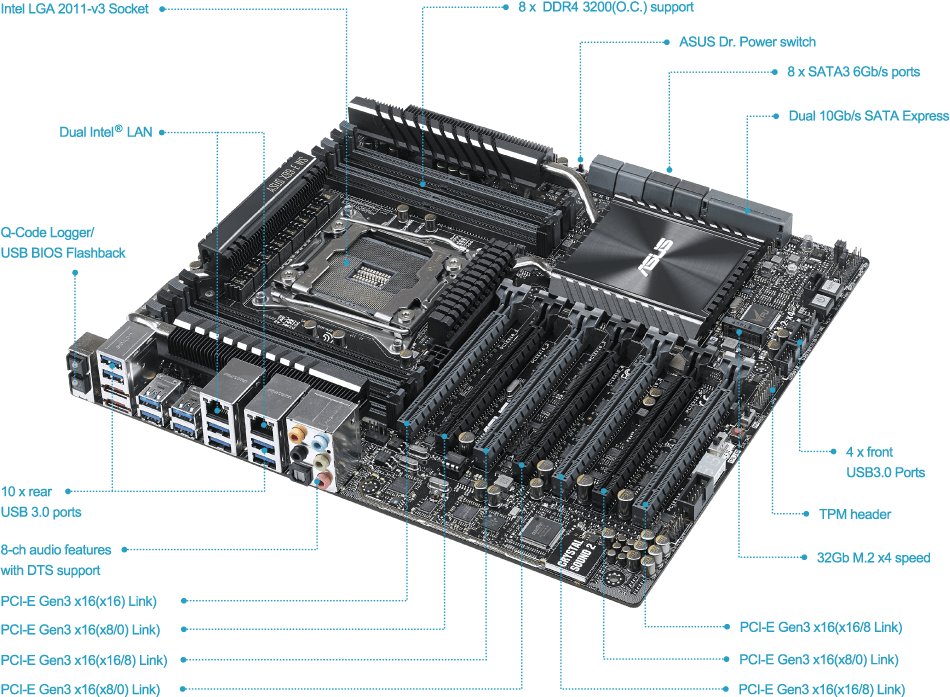 overview full x99 e ws motherboards asus global asus motherboard wiring diagram at honlapkeszites.co