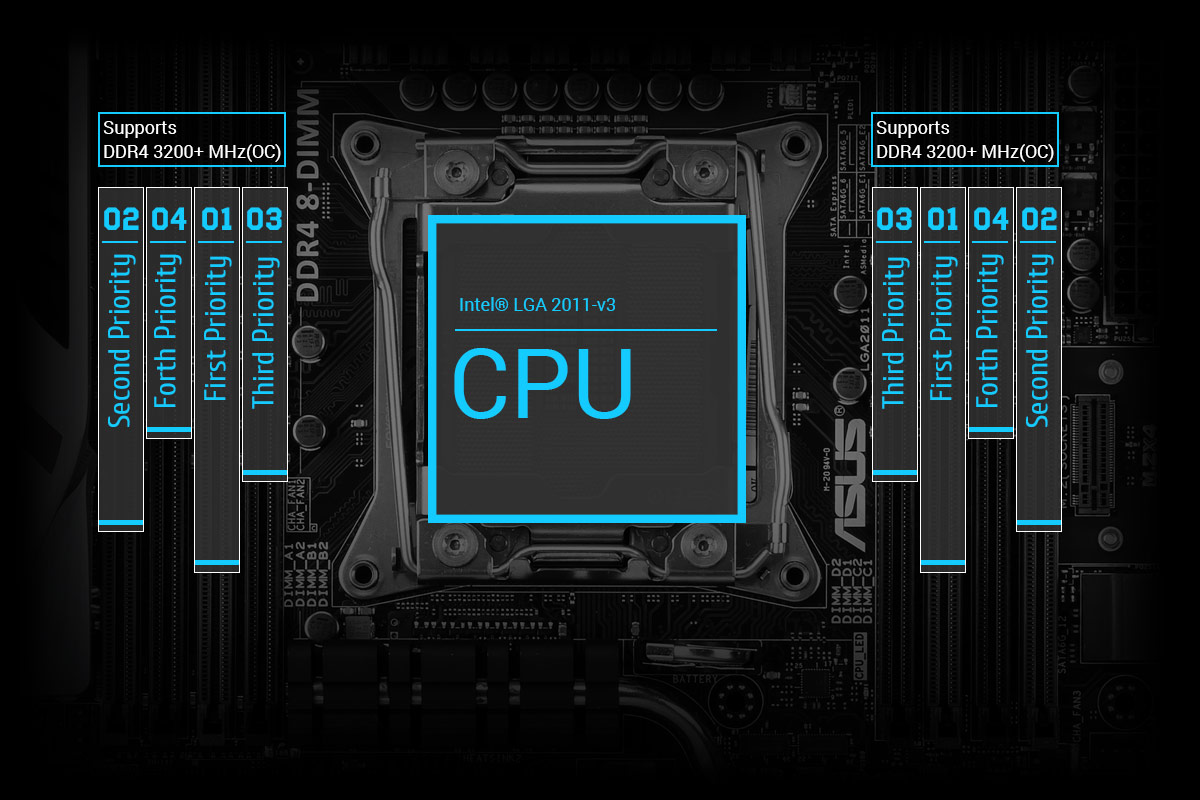 X99 E Ws Motherboards Asus Global Block Diagram On Hard Disk Additionally Intel Z77 Chipset