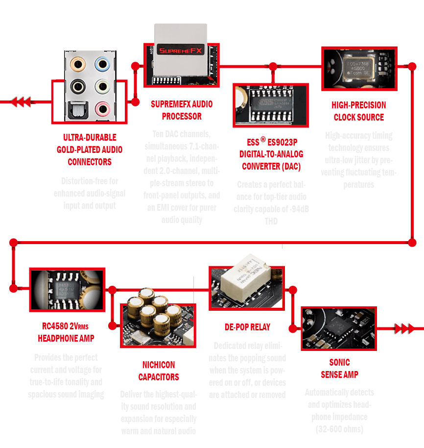 Maximus Viii Ranger Motherboards Asus Usa Sonic 4 Ohm Sub Wiring Diagram Ultra Durable Gold Plated Audio Connectors