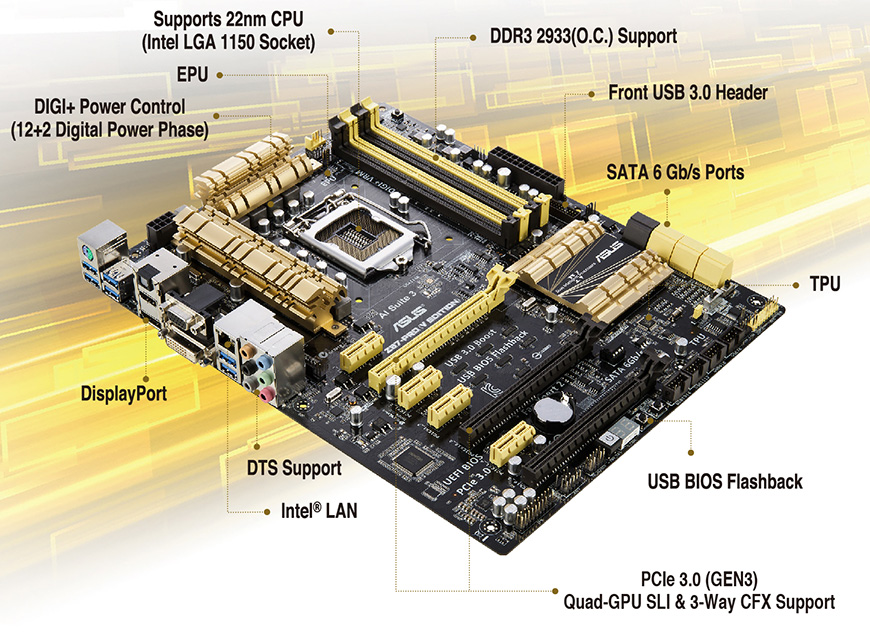 Drivers for ASUS Z87-PRO (V EDITION) Intel Thunderbolt