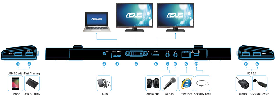 ASUS X75A1 VIA Audio Vista