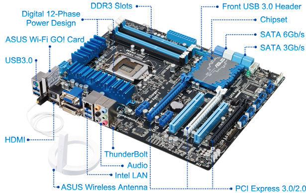 Asus P8Z77-V PRO/THUNDERBOLT AI Suite II Driver for Windows 10
