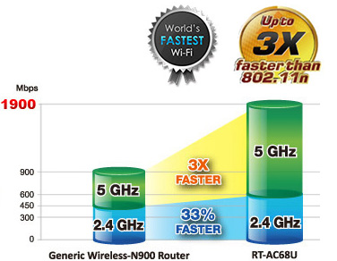 https://www.asus.com/websites/global/products/svItyTHFccLwnprr/5G_1_2.jpg