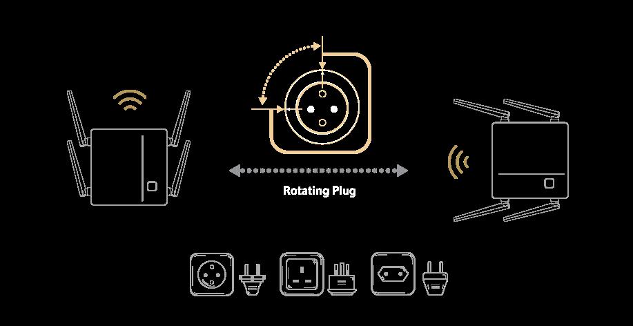 La prise secteur rotative du RP-AC87 est spécialement conçue pour que vous placiez votre répéteur le plus simplement du monde !