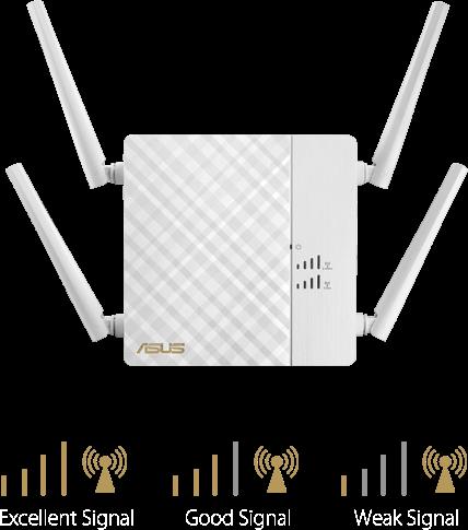 Les trois indicateurs LED sur la panneau avant facilitent l'installation en indiquement la position idéale du routeur RP-AC87.