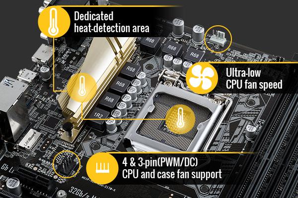 ASUS B150M-ET D3 Intel Graphics Driver Download