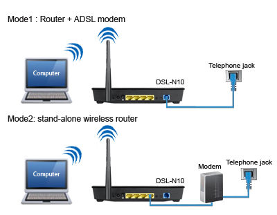 Asus RT-N10 B1 Wireless Router Driver