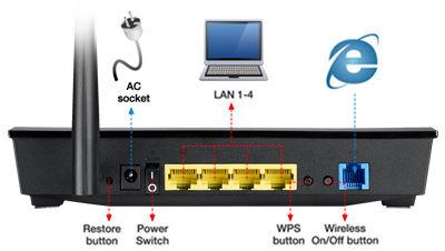 Dsl-n10 b1 | networking | asus global.