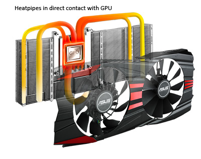 R9290-DC2OC-4GD5 | Graphics Cards | ASUS Global