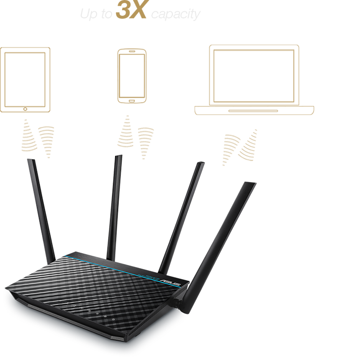 ASUS RT-ACRH17 supports 2.4G and 5G simultaneously on web surfing and online gaming.