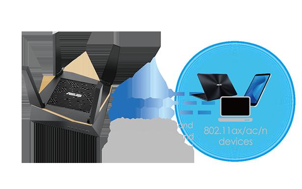 Asus RT-AX92U AX6100 Tri-band WiFi 6 (802.11ax) Gaming Router 10