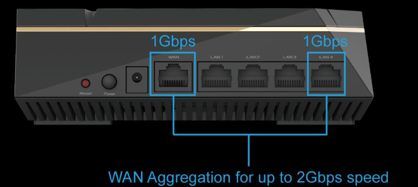 Asus RT-AX92U AX6100 Tri-band WiFi 6 (802.11ax) Gaming Router 24