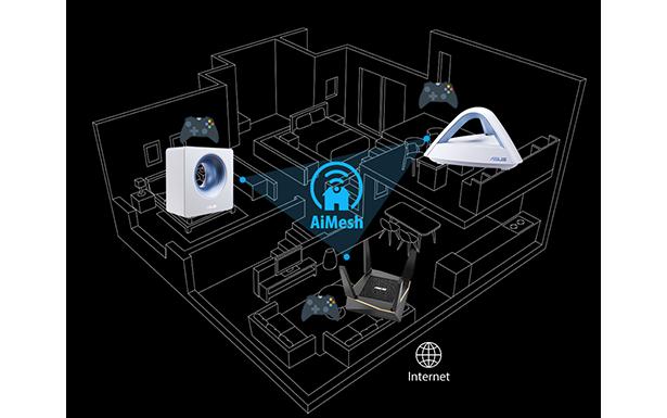 Asus RT-AX92U AX6100 Tri-band WiFi 6 (802.11ax) Gaming Router 9
