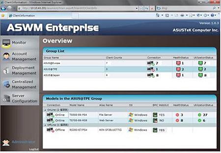 ASWM Enterprise